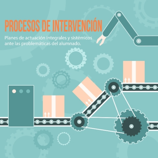 procesos de intervencion